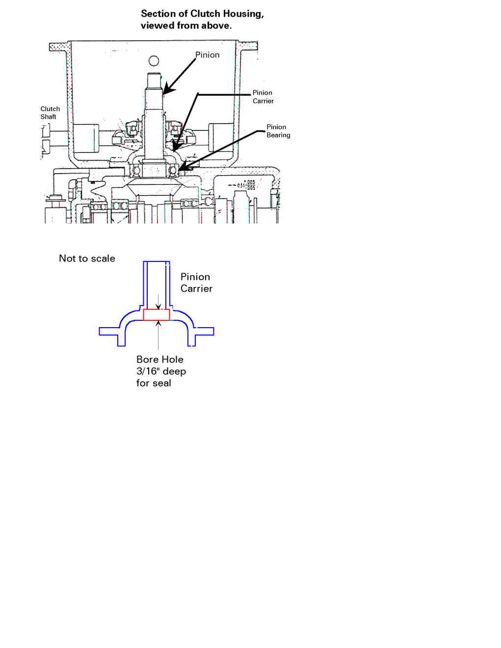 Narcoa Technical Articles Onan Dual Coil Wiring Diagram Explanation